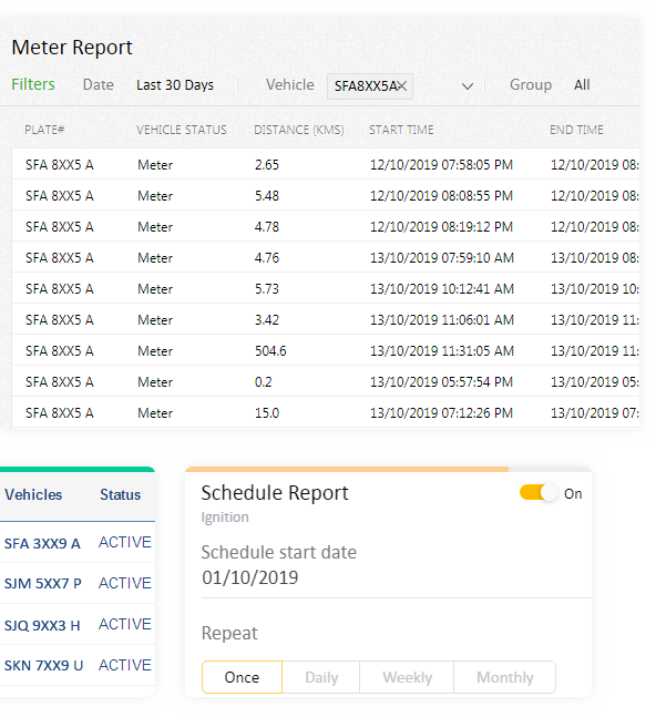 Easy report generation (Both online and offline)