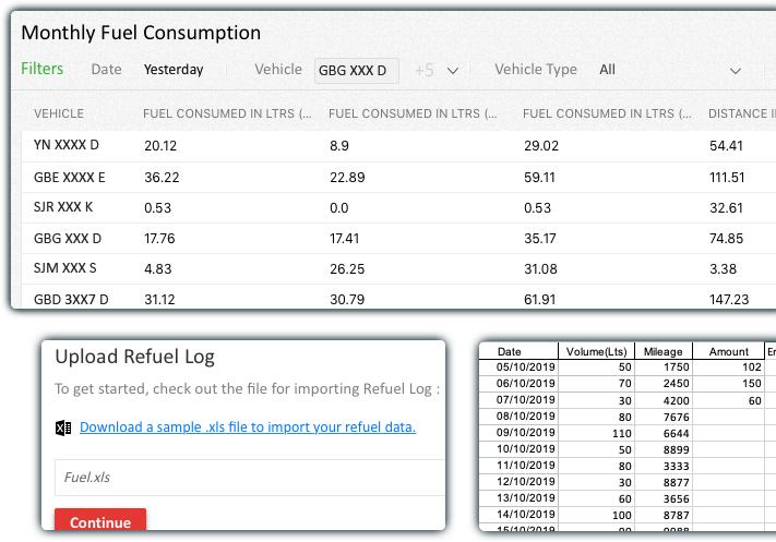 Analyse fuel efficiency