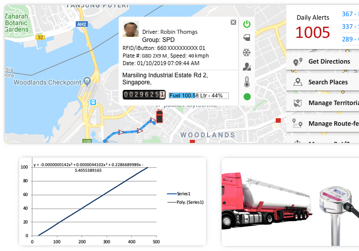 Real time fuel level monitoring