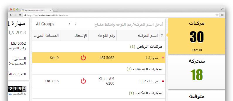 ميزات تتبع المركبات جي بي اس المتاحة في السعودية، الإمارات، قطر، الهند، سنغافورة، موريشيوس، كينيا