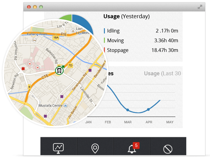 Tracking your vehicle on your mobile; track them live 24/7