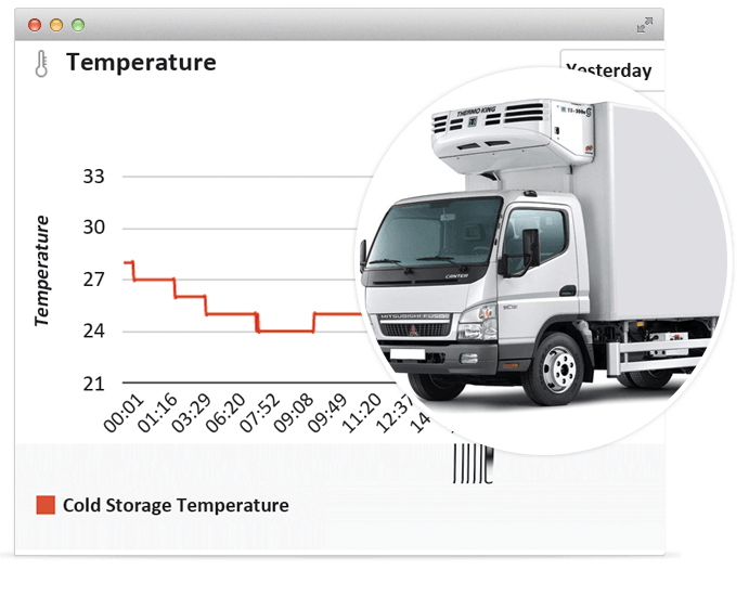 Temperature alert in gps vehicle tracking