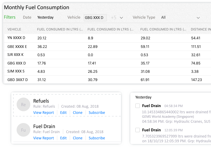 Vehicle tracking reports - Fuel Reports