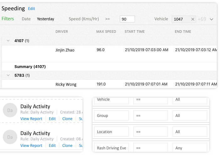 Vehicle tracking reports - Reports on driving violations