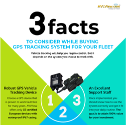 3-Facts to consider GPS tracking