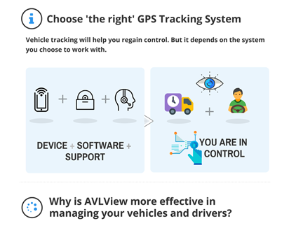 Choose right track GPS system