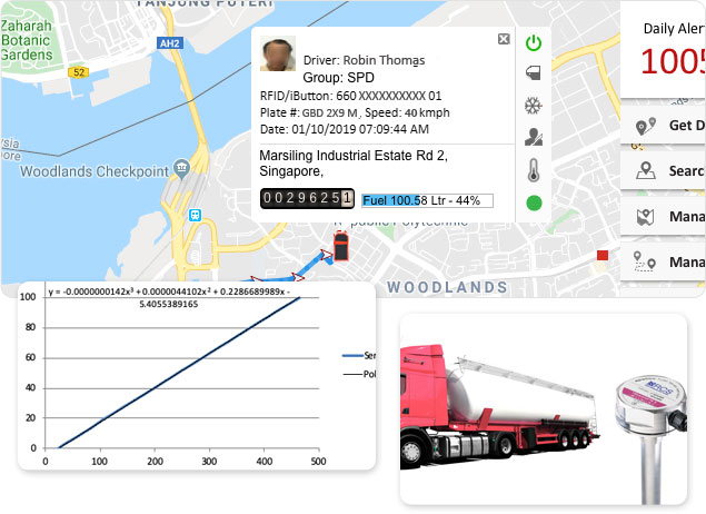 Real-time Vehicle fuel level monitoring
