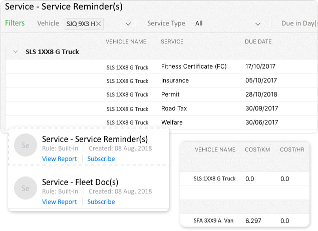 View Download Service Maintenance reports