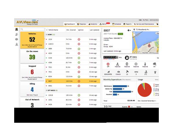 School Bus Tracking & GPS Car Tracking