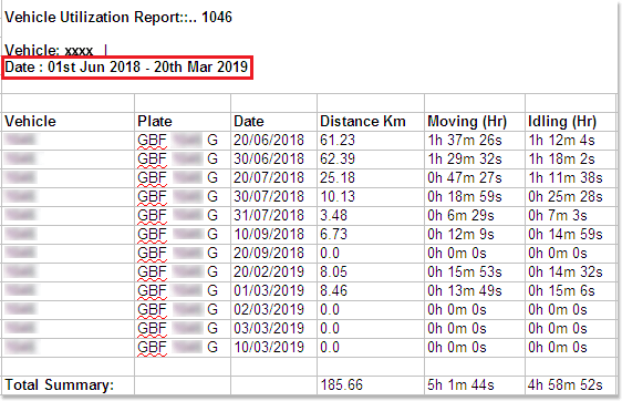 AVLView Excel reports
