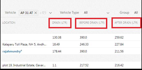 AVLView Fuel drain report