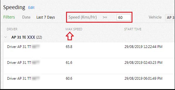 AVL View speeding report