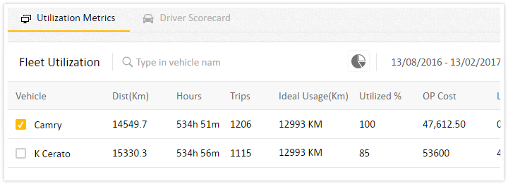 Improved UI for fleet metrics in Analytics
