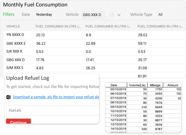 monthly fuel consumption